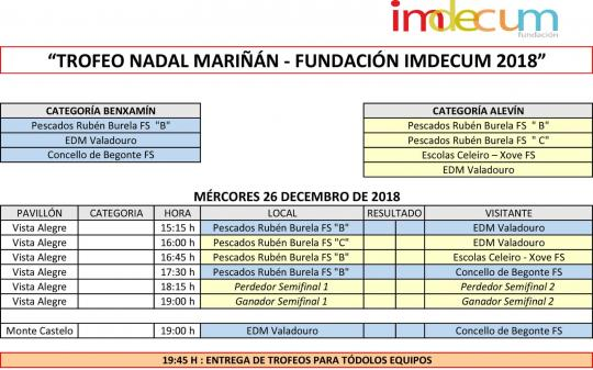 Calendario do Trofeo do Nadal Mariñán 2018